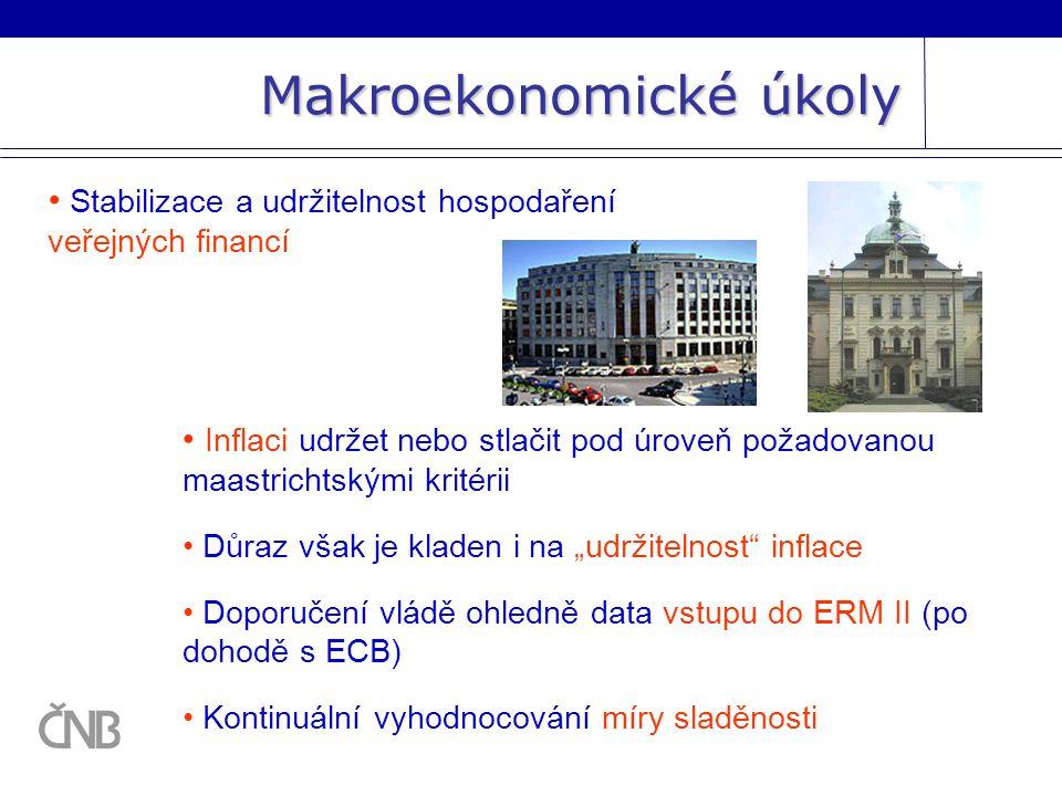 """Makroekonomické úkoly Stabilizace a udržitelnost hospodaření veřejných financí Inflaci udržet nebo stlačit pod úroveň požadovanou maastrichtskými kritérii Důraz však je kladen i na """"udržitelnost inflace Doporučení vládě ohledně data vstupu do ERM II (po dohodě s ECB) Kontinuální vyhodnocování míry sladěnosti"""