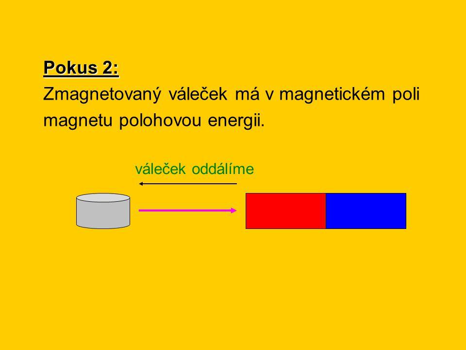 Pokus 3: Protažená nebo stlačená pružina má polohovou energii pružnosti.