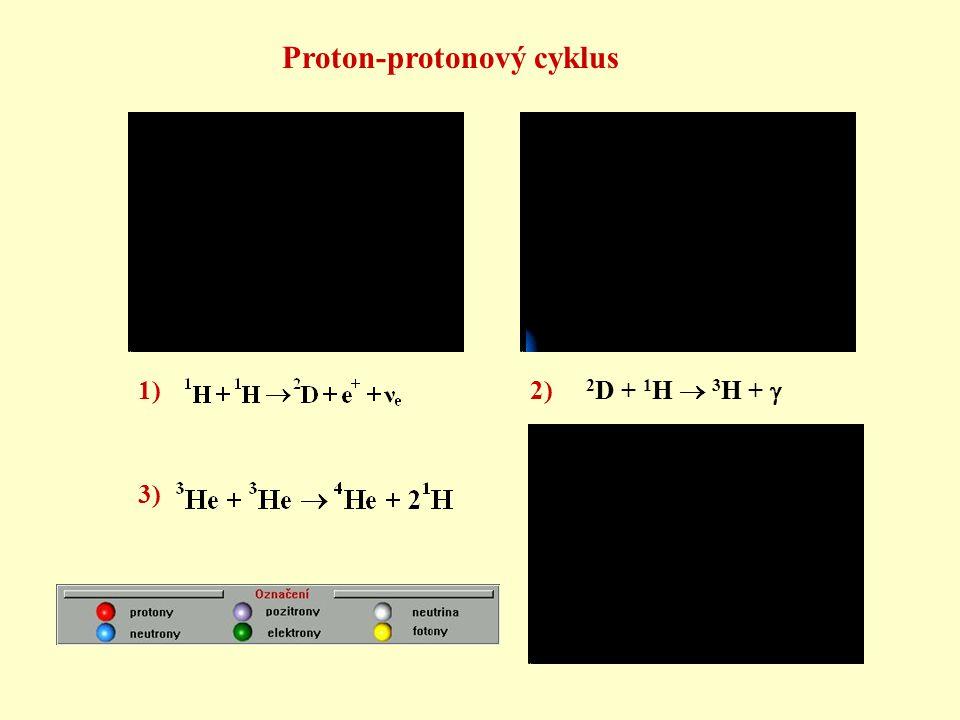 2 D + 1 H  3 H +  1)2) 3) Proton-protonový cyklus