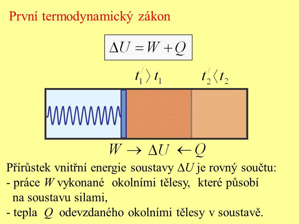 První termodynamický zákon Přírůstek vnitřní energie soustavy  U je rovný součtu: - práce W vykonané okolními tělesy, které působí na soustavu silami, - tepla Q odevzdaného okolními tělesy v soustavě.
