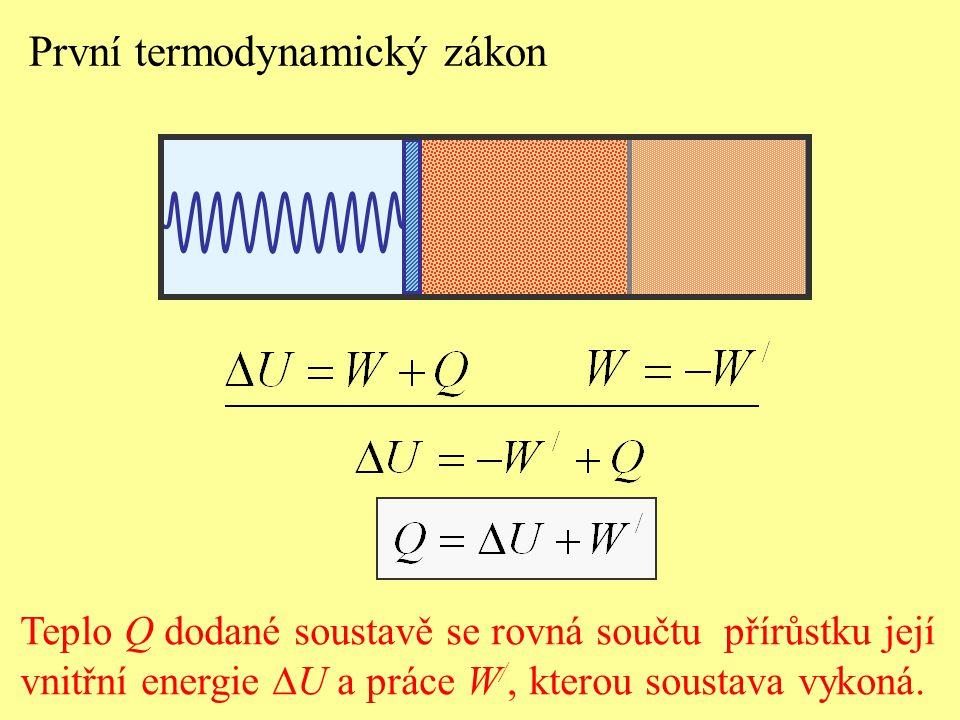 Teplo Q dodané soustavě se rovná součtu přírůstku její vnitřní energie  U a práce W /, kterou soustava vykoná.