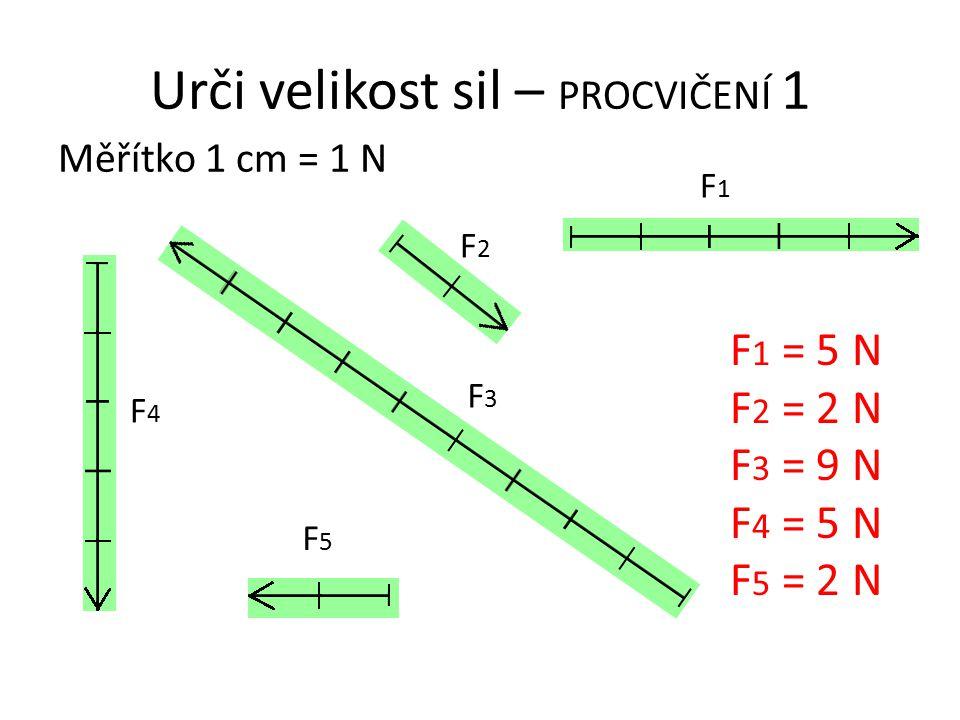 Urči velikost sil – PROCVIČENÍ 1 Měřítko 1 cm = 1 N F2F2 F1F1 F3F3 F5F5 F4F4 F 1 = 5 N F 2 = 2 N F 3 = 9 N F 4 = 5 N F 5 = 2 N