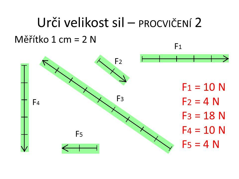 Urči velikost sil – PROCVIČENÍ 2 Měřítko 1 cm = 2 N F2F2 F1F1 F3F3 F5F5 F4F4 F 1 = 10 N F 2 = 4 N F 3 = 18 N F 4 = 10 N F 5 = 4 N