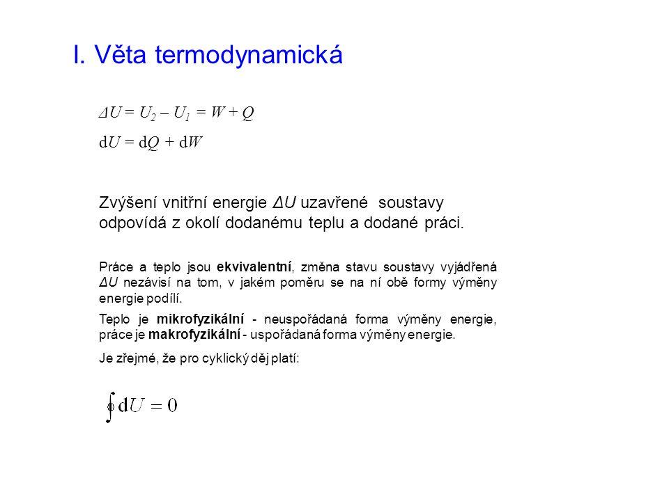 I.Věta termodynamická Entalpie Za izobarických podmínek (běžné podmínky za atm.