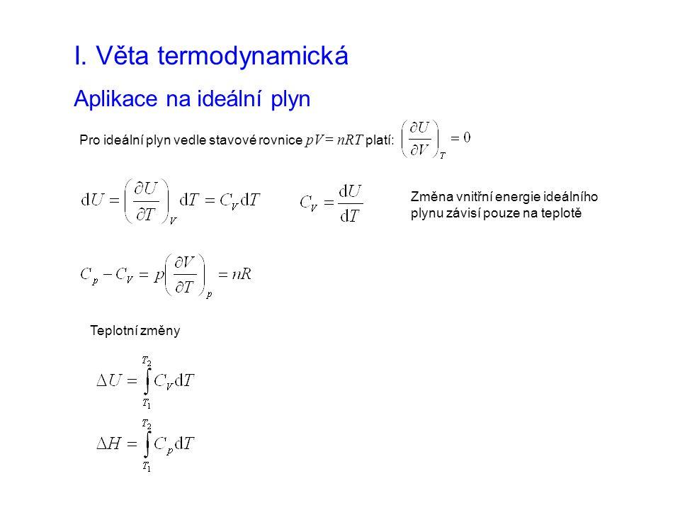 I. Věta termodynamická Aplikace na ideální plyn Pro ideální plyn vedle stavové rovnice pV = nRT platí: Změna vnitřní energie ideálního plynu závisí po