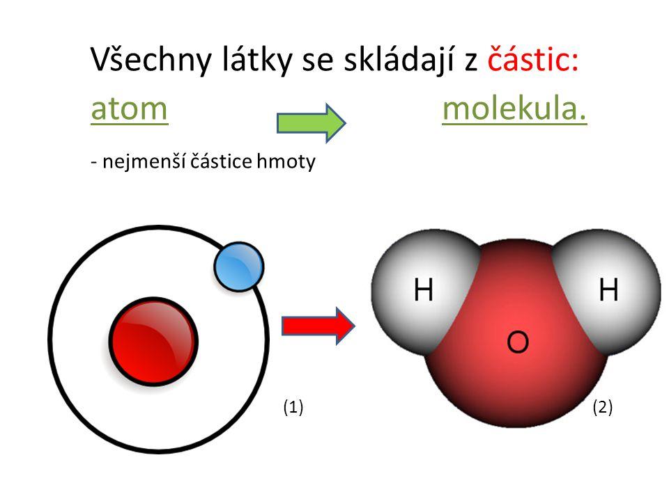 Všechny látky se skládají z částic: atom molekula. - nejmenší částice hmoty (1) (2)