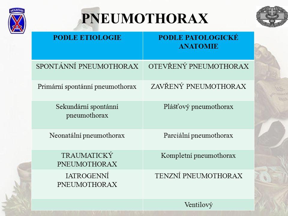 PNEUMOTHORAX PODLE ETIOLOGIEPODLE PATOLOGICKÉ ANATOMIE SPONTÁNNÍ PNEUMOTHORAXOTEVŘENÝ PNEUMOTHORAX Primární spontánní pneumothoraxZAVŘENÝ PNEUMOTHORAX Sekundární spontánní pneumothorax Plášťový pneumothorax Neonatální pneumothoraxParciální pneumothorax TRAUMATICKÝ PNEUMOTHORAX Kompletní pneumothorax IATROGENNÍ PNEUMOTHORAX TENZNÍ PNEUMOTHORAX Ventilový
