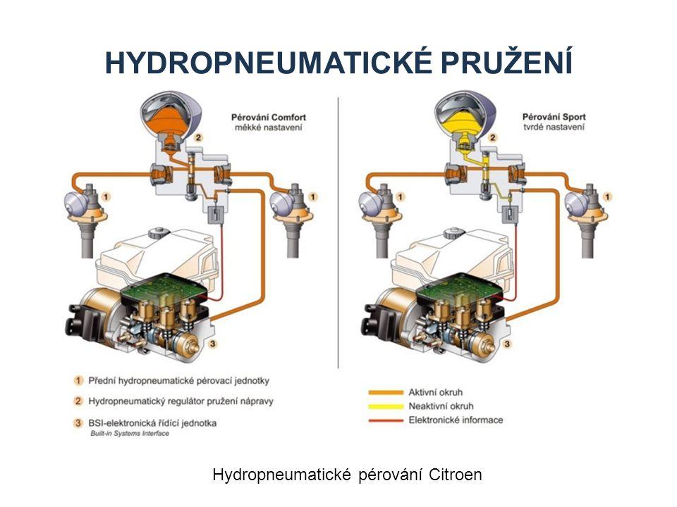 HYDROPNEUMATICKÉ PRUŽENÍ Hydropneumatické pérování Citroen