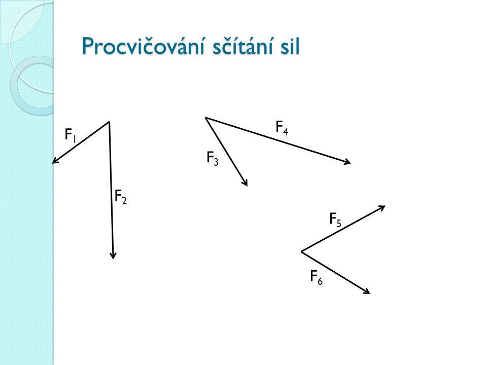 Procvičování sčítání sil F1F1 F2F2 F3F3 F4F4 F5F5 F6F6