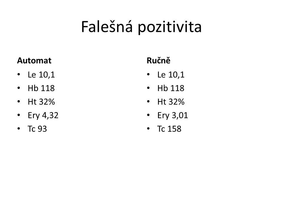 Falešná pozitivita Automat Le 10,1 Hb 118 Ht 32% Ery 4,32 Tc 93 Ručně Le 10,1 Hb 118 Ht 32% Ery 3,01 Tc 158