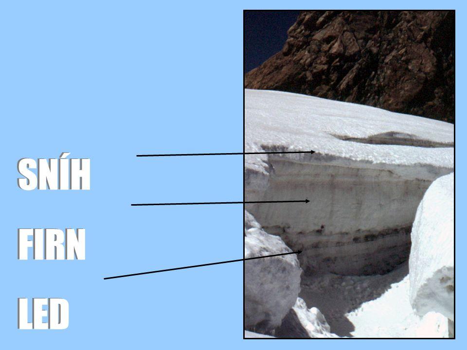 DRUHY LEDOVCŮ CHLADNÉ OBLASTI OKOLÍ JIŽNÍHO A SEVERNÍHO PÓLU VYSOKÉ NADMOŘSKÉ VÝŠKY PEVNINSKÉ LEDOVCE HORSKÉ LEDOVCE Velká plocha Antarktida, Grónsko, Island V historii doby ledové a pevninský i horský ledovec byl i v ČR Úroveň nadmořské výšky na níž je v létě sníh = sněžná čára Poloha sněžné čáry různá Alpy, Himaláje, Andy