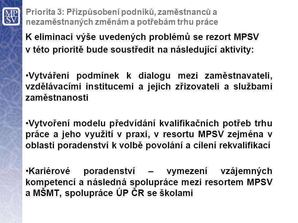 K eliminaci výše uvedených problémů se rezort MPSV v této prioritě bude soustředit na následující aktivity: Vytváření podmínek k dialogu mezi zaměstna