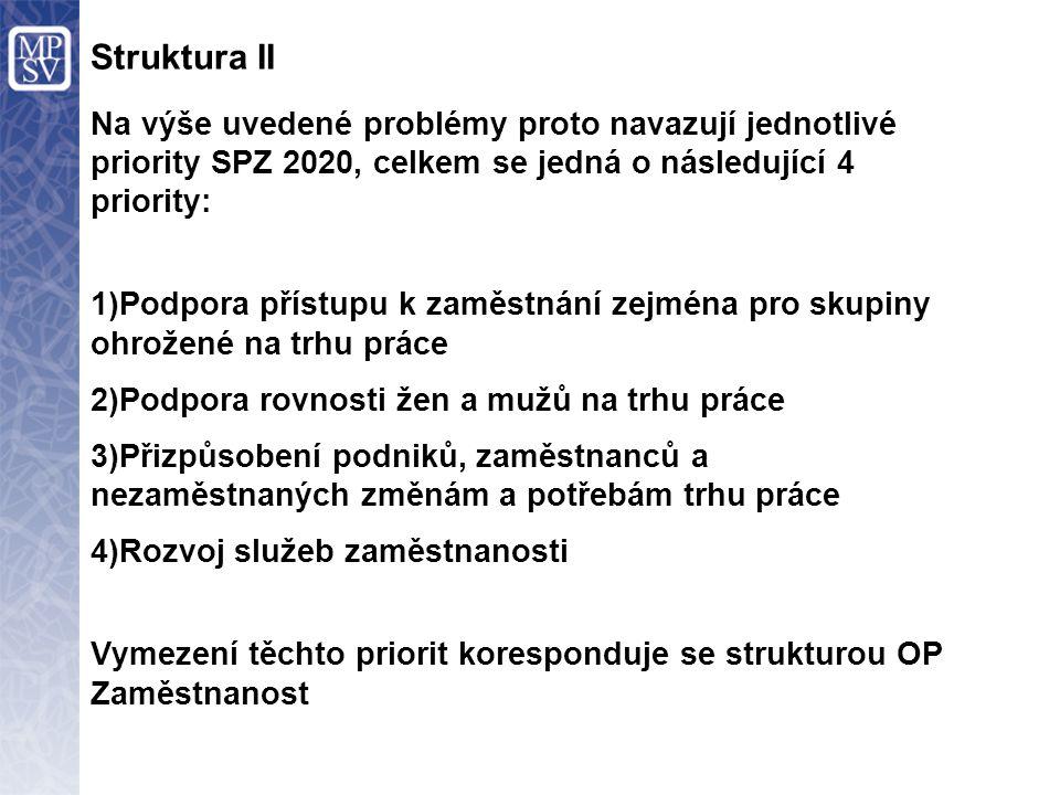 Na výše uvedené problémy proto navazují jednotlivé priority SPZ 2020, celkem se jedná o následující 4 priority: 1)Podpora přístupu k zaměstnání zejmén