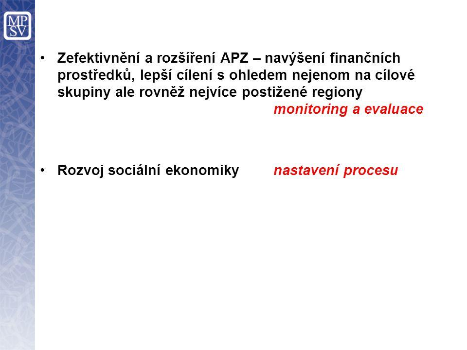 Zefektivnění a rozšíření APZ – navýšení finančních prostředků, lepší cílení s ohledem nejenom na cílové skupiny ale rovněž nejvíce postižené regiony m