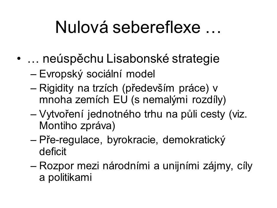 Nulová sebereflexe … … neúspěchu Lisabonské strategie –Evropský sociální model –Rigidity na trzích (především práce) v mnoha zemích EU (s nemalými rozdíly) –Vytvoření jednotného trhu na půli cesty (viz.