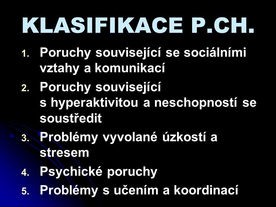 KLASIFIKACE P.CH. 1. 1. Poruchy související se sociálními vztahy a komunikací 2. 2. Poruchy související s hyperaktivitou a neschopností se soustředit
