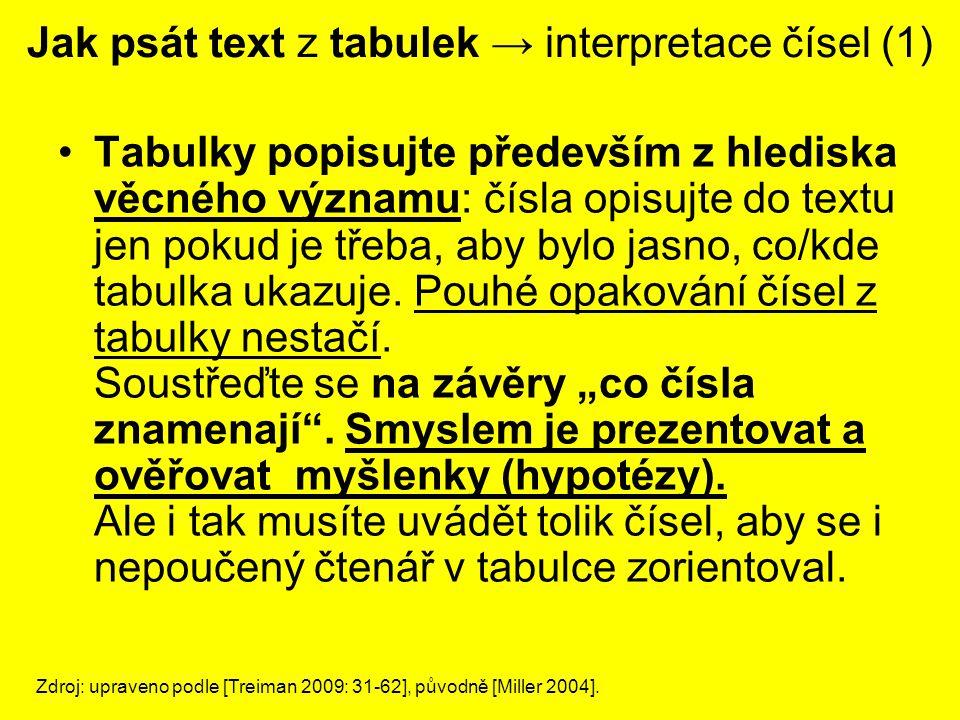 Jak psát text z tabulek → interpretace čísel (1) Tabulky popisujte především z hlediska věcného významu: čísla opisujte do textu jen pokud je třeba, aby bylo jasno, co/kde tabulka ukazuje.