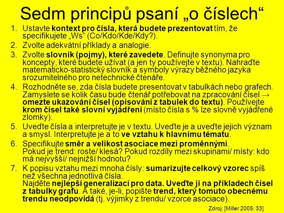 """Sedm principů psaní """"o číslech 1.Ustavte kontext pro čísla, která budete prezentovat tím, že specifikujete """"Ws (Co/Kdo/Kde/Kdy?)."""