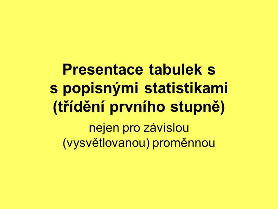 Presentace tabulek s s popisnými statistikami (třídění prvního stupně) nejen pro závislou (vysvětlovanou) proměnnou