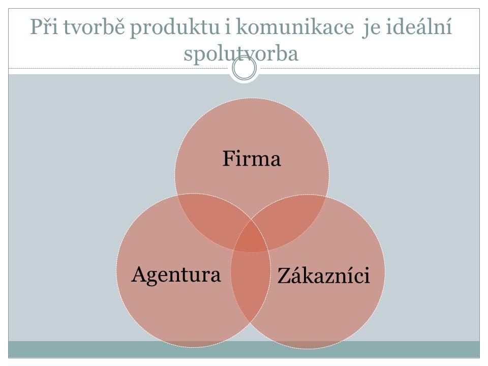 Při tvorbě produktu i komunikace je ideální spolutvorba Firma ZákazníciAgentura