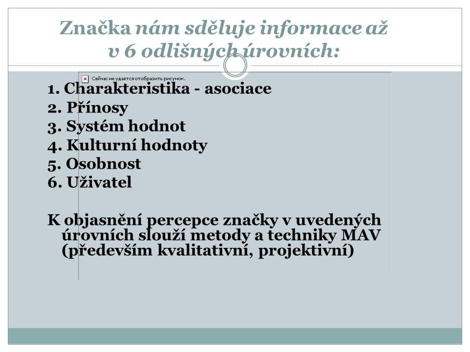 Značka nám sděluje informace až v 6 odlišných úrovních: 1. Charakteristika - asociace 2. Přínosy 3. Systém hodnot 4. Kulturní hodnoty 5. Osobnost 6. U