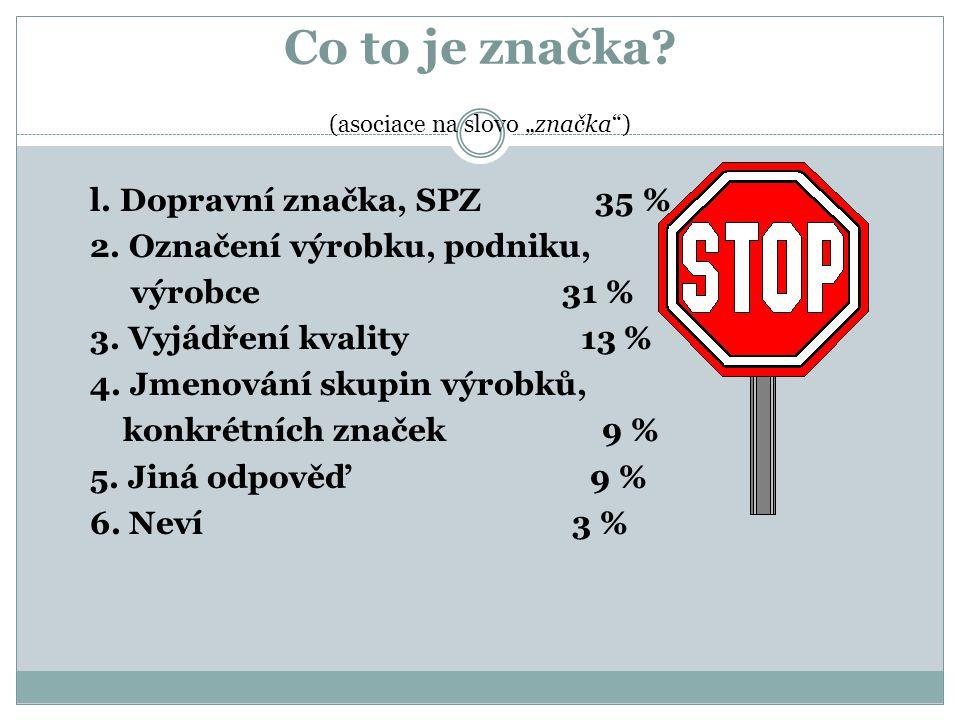 """Co to je značka.(asociace na slovo """"značka ) l. Dopravní značka, SPZ 35 % 2."""