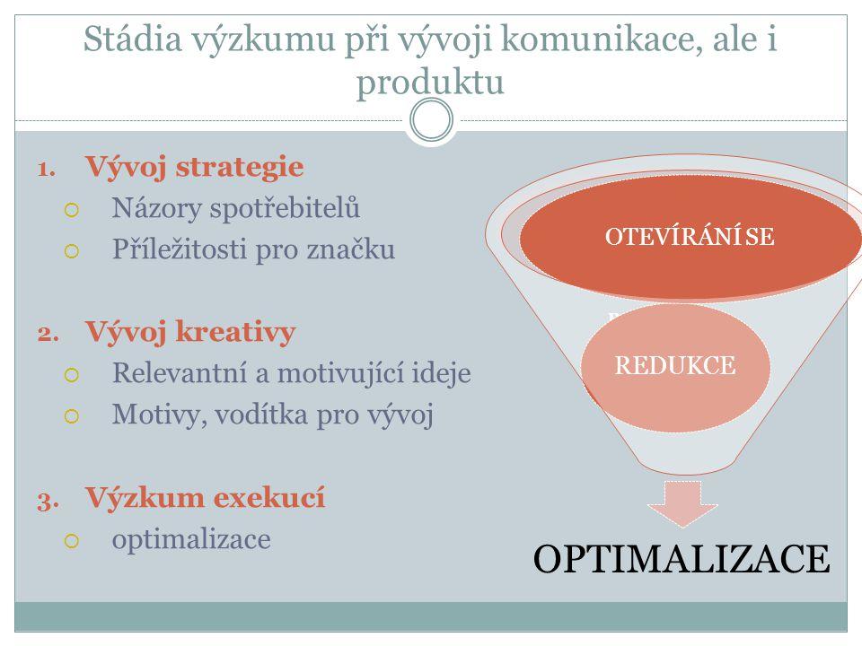 Stádia výzkumu při vývoji komunikace, ale i produktu 1. Vývoj strategie  Názory spotřebitelů  Příležitosti pro značku 2. Vývoj kreativy  Relevantní