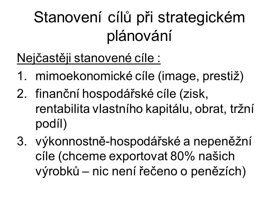 Stanovení cílů při strategickém plánování Nejčastěji stanovené cíle : 1.mimoekonomické cíle (image, prestiž) 2.finanční hospodářské cíle (zisk, rentab