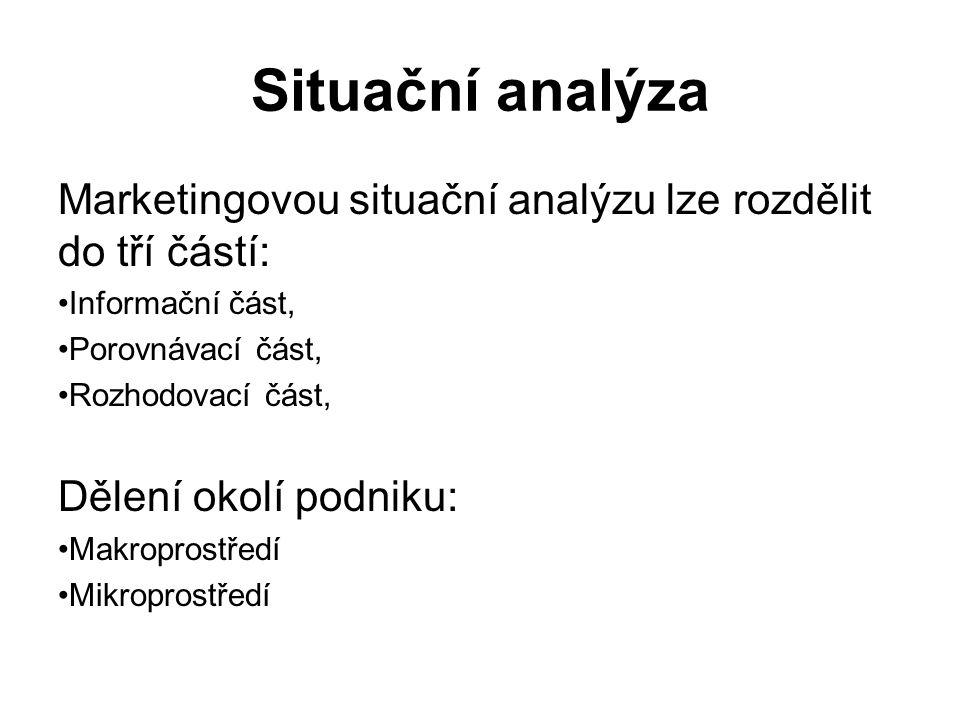 Situační analýza Marketingovou situační analýzu lze rozdělit do tří částí: Informační část, Porovnávací část, Rozhodovací část, Dělení okolí podniku: