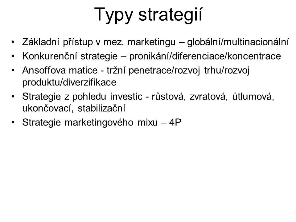 Typy strategií Základní přístup v mez. marketingu – globální/multinacionální Konkurenční strategie – pronikání/diferenciace/koncentrace Ansoffova mati