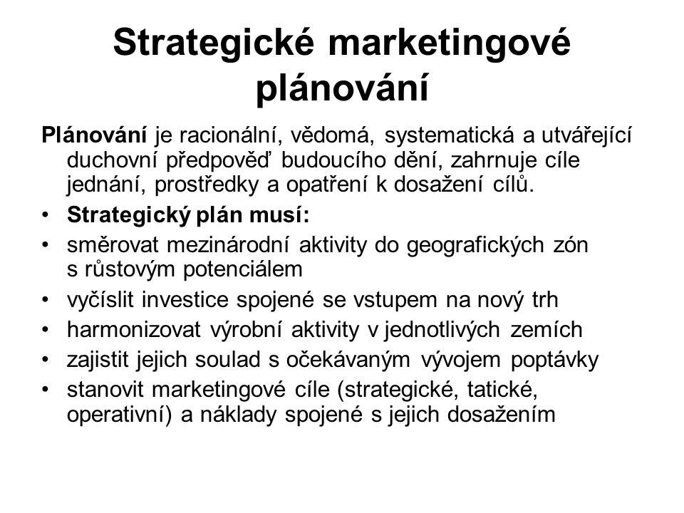 Strategické marketingové plánování Plánování je racionální, vědomá, systematická a utvářející duchovní předpověď budoucího dění, zahrnuje cíle jednání