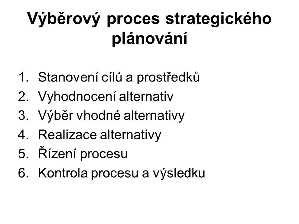 Výběrový proces strategického plánování 1.Stanovení cílů a prostředků 2.Vyhodnocení alternativ 3.Výběr vhodné alternativy 4.Realizace alternativy 5.Ří