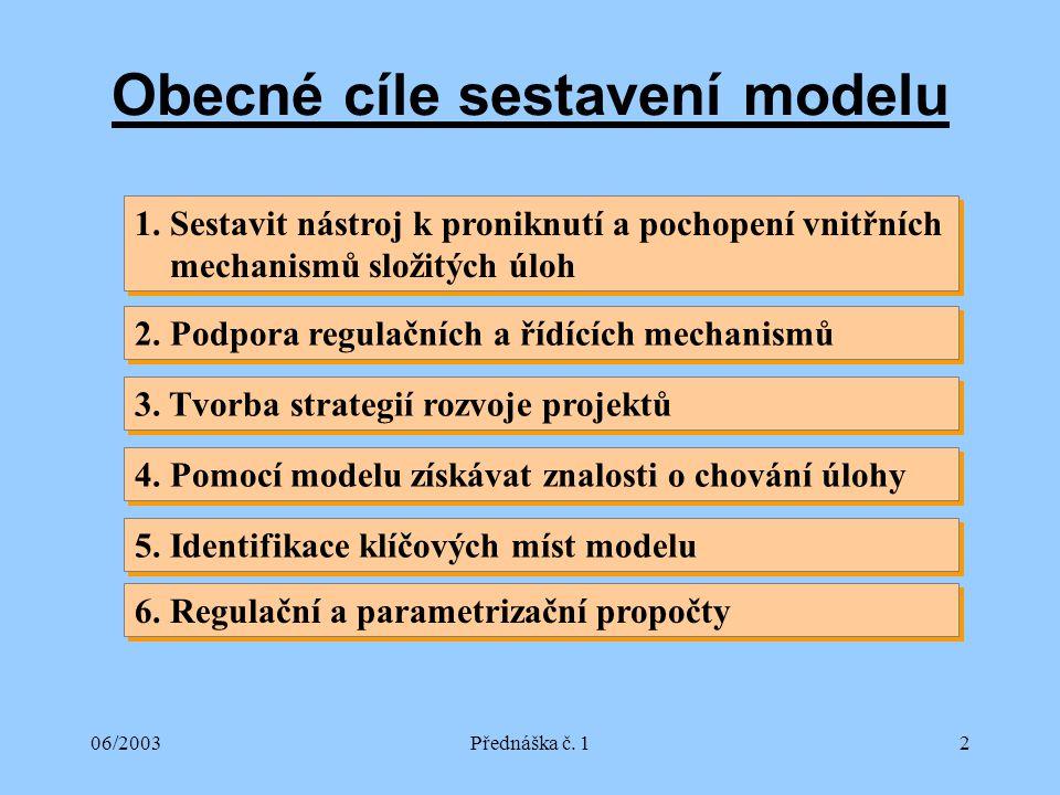 06/2003Přednáška č. 12 Obecné cíle sestavení modelu 1.