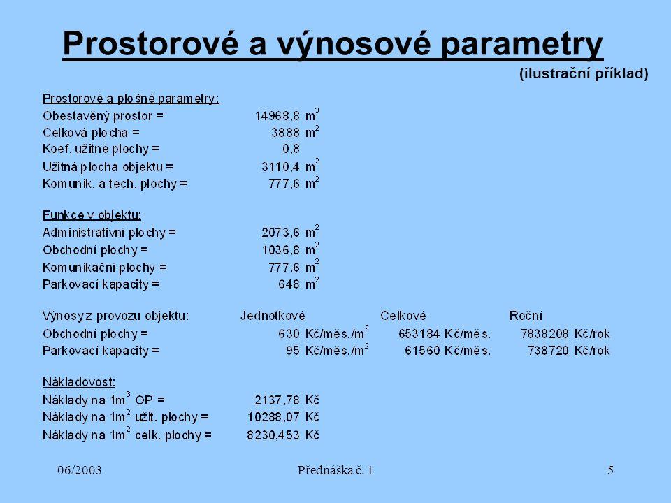 06/2003Přednáška č. 15 Prostorové a výnosové parametry (ilustrační příklad)