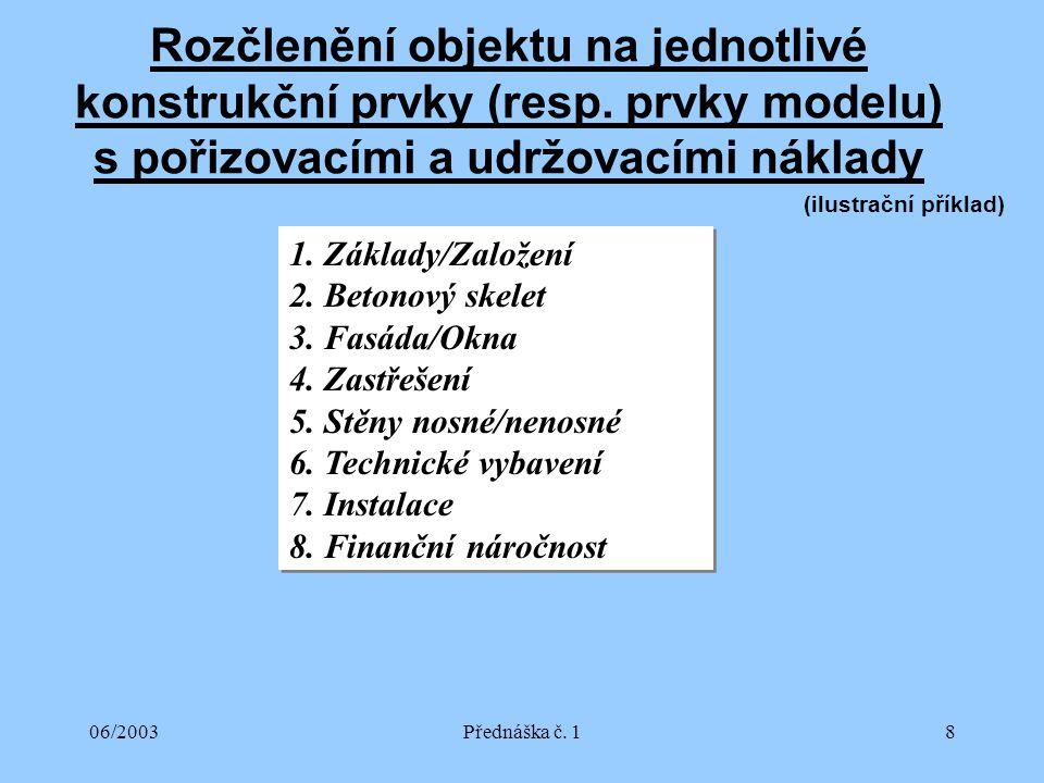 06/2003Přednáška č. 18 Rozčlenění objektu na jednotlivé konstrukční prvky (resp.