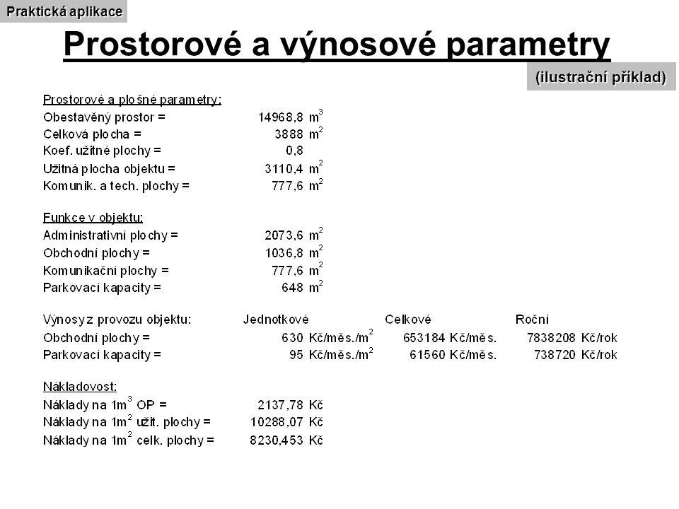 Prostorové a výnosové parametry (ilustrační příklad) Praktická aplikace
