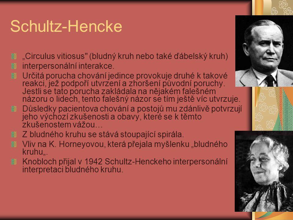 """Schultz-Hencke """"Circulus vitiosus (bludný kruh nebo také ďábelský kruh) interpersonální interakce."""