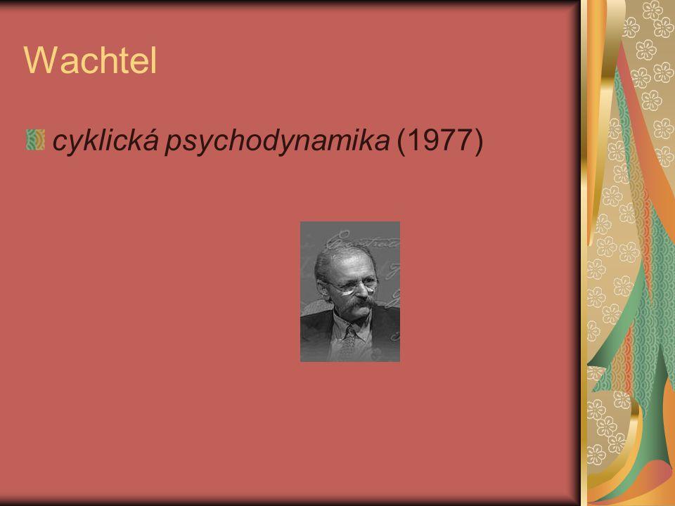 Wachtel cyklická psychodynamika (1977)