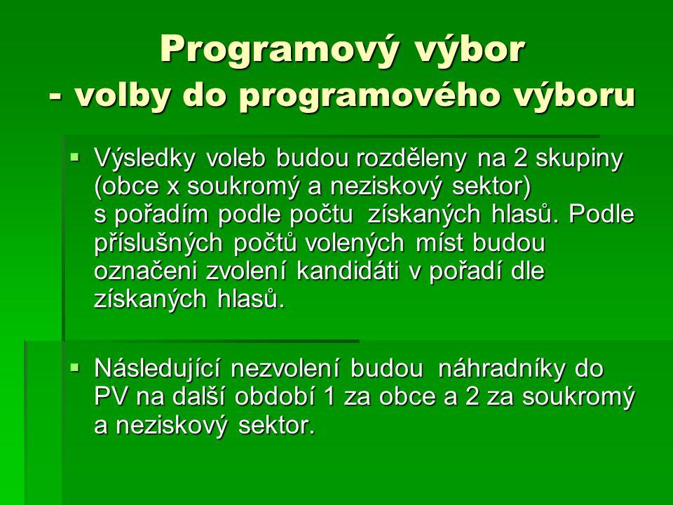 Programový výbor - volby do programového výboru  Výsledky voleb budou rozděleny na 2 skupiny (obce x soukromý a neziskový sektor) s pořadím podle počtu získaných hlasů.
