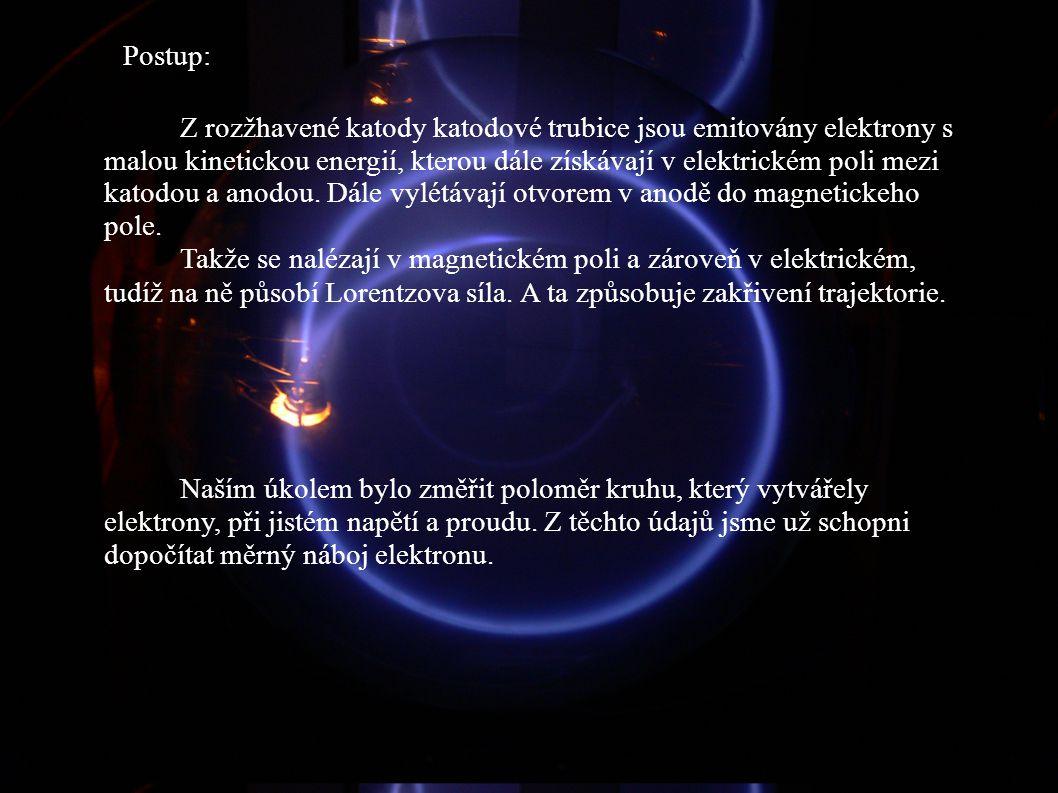 Z rozžhavené katody katodové trubice jsou emitovány elektrony s malou kinetickou energií, kterou dále získávají v elektrickém poli mezi katodou a anod