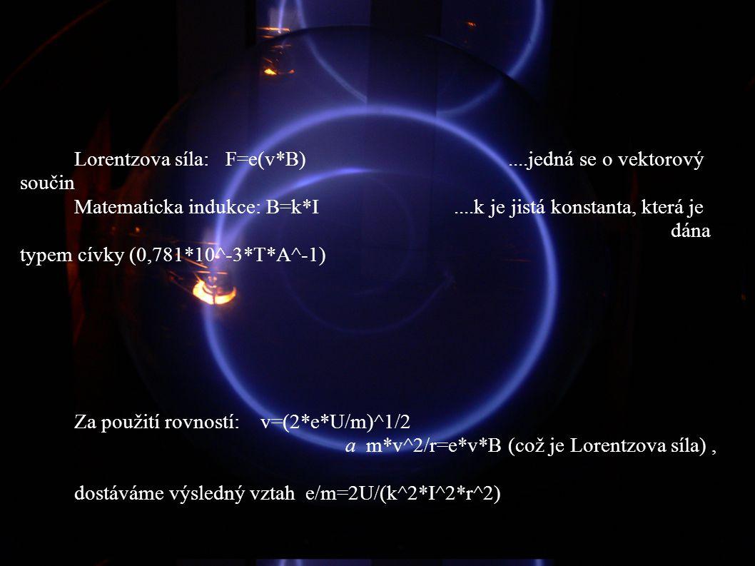 Lorentzova síla: F=e(v*B)....jedná se o vektorový součin Matematicka indukce: B=k*I....k je jistá konstanta, která je dána typem cívky (0,781*10^-3*T*