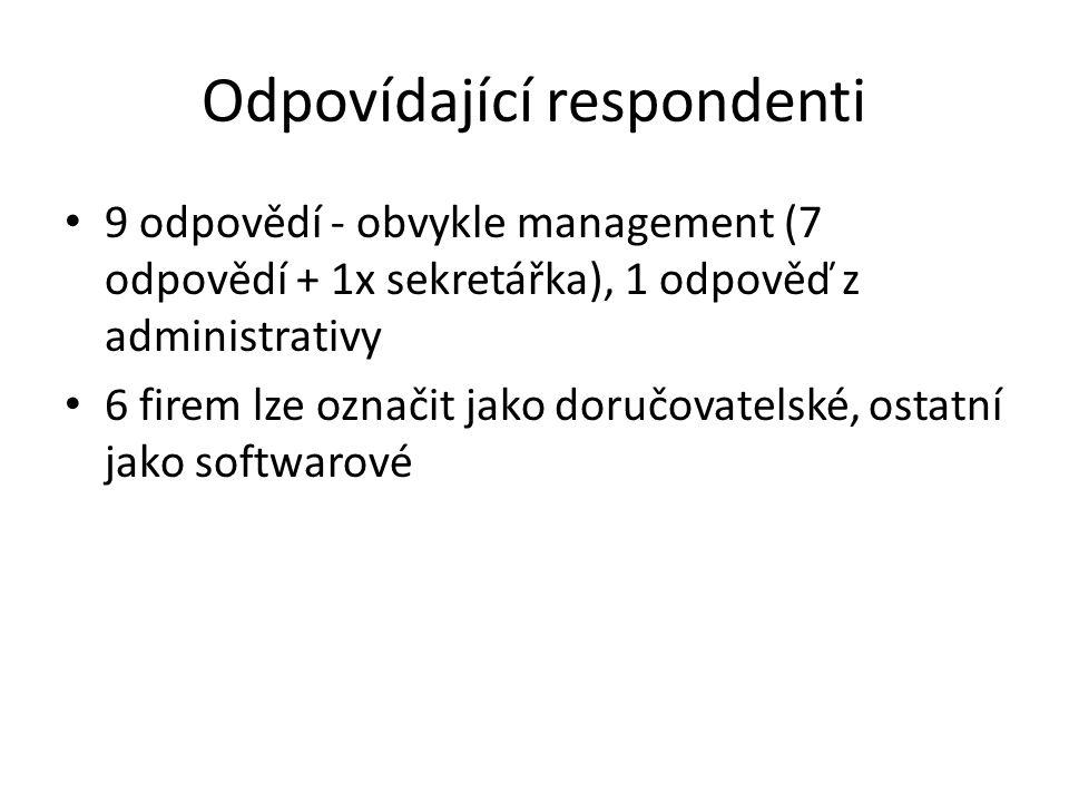 Odpovídající respondenti 9 odpovědí - obvykle management (7 odpovědí + 1x sekretářka), 1 odpověď z administrativy 6 firem lze označit jako doručovatelské, ostatní jako softwarové