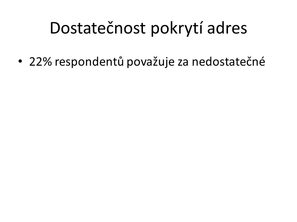 Dostatečnost pokrytí adres 22% respondentů považuje za nedostatečné