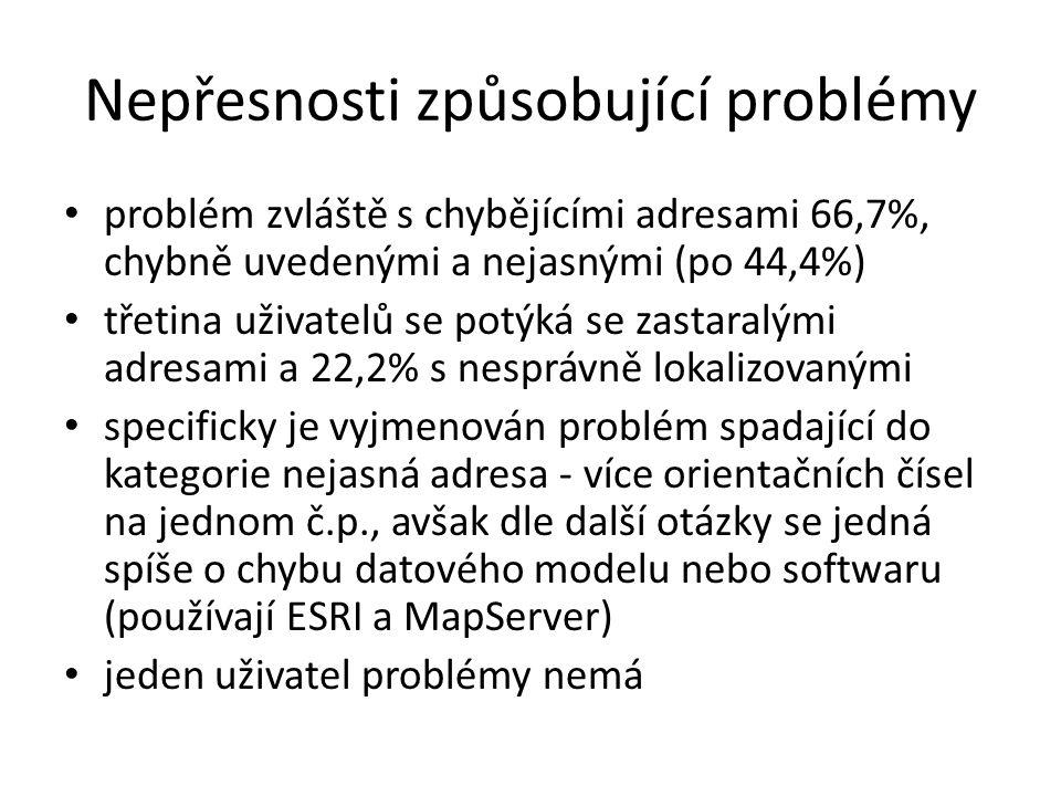 Nepřesnosti způsobující problémy problém zvláště s chybějícími adresami 66,7%, chybně uvedenými a nejasnými (po 44,4%) třetina uživatelů se potýká se zastaralými adresami a 22,2% s nesprávně lokalizovanými specificky je vyjmenován problém spadající do kategorie nejasná adresa - více orientačních čísel na jednom č.p., avšak dle další otázky se jedná spíše o chybu datového modelu nebo softwaru (používají ESRI a MapServer) jeden uživatel problémy nemá