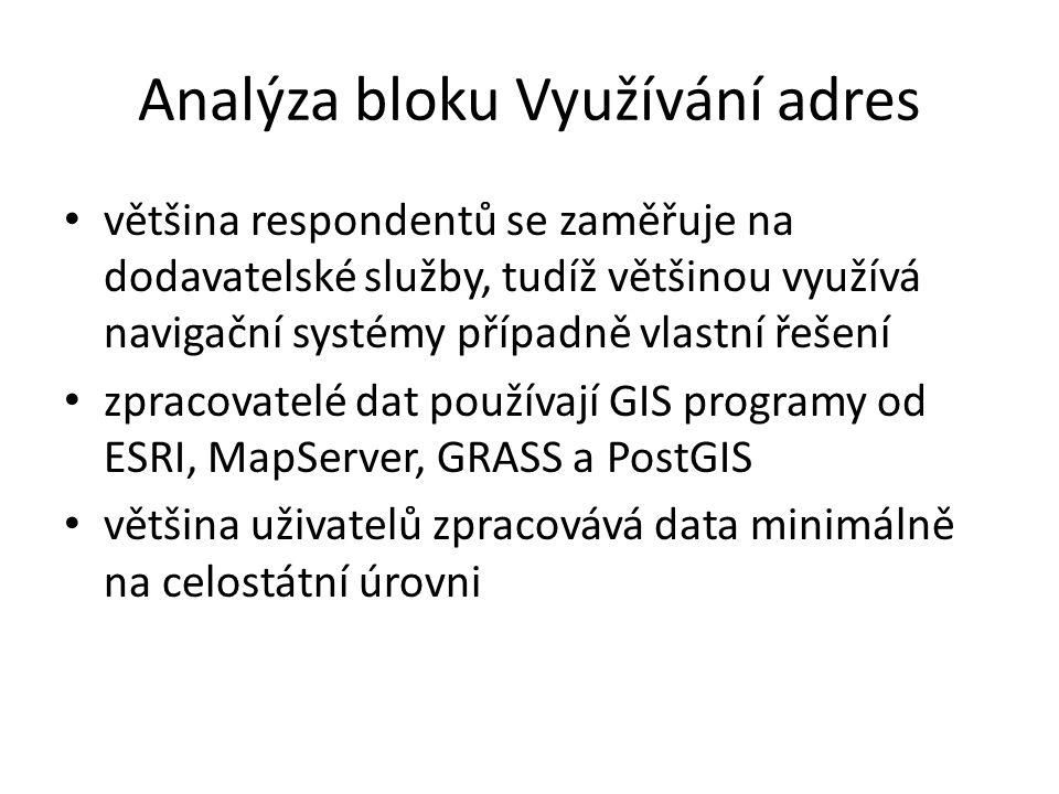 Analýza bloku Využívání adres většina respondentů se zaměřuje na dodavatelské služby, tudíž většinou využívá navigační systémy případně vlastní řešení zpracovatelé dat používají GIS programy od ESRI, MapServer, GRASS a PostGIS většina uživatelů zpracovává data minimálně na celostátní úrovni