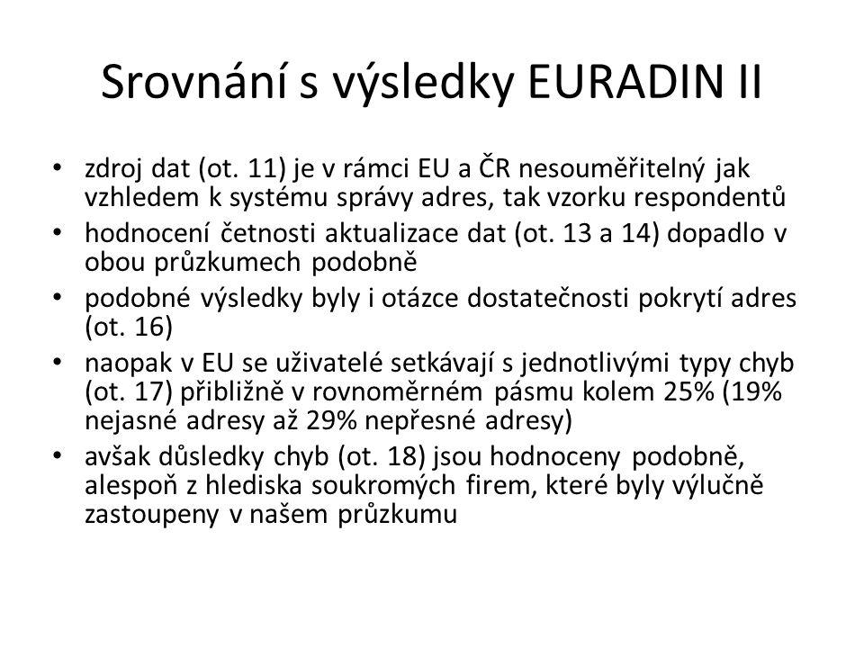 Srovnání s výsledky EURADIN II zdroj dat (ot. 11) je v rámci EU a ČR nesouměřitelný jak vzhledem k systému správy adres, tak vzorku respondentů hodnoc