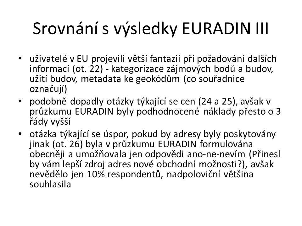 Srovnání s výsledky EURADIN III uživatelé v EU projevili větší fantazii při požadování dalších informací (ot. 22) - kategorizace zájmových bodů a budo
