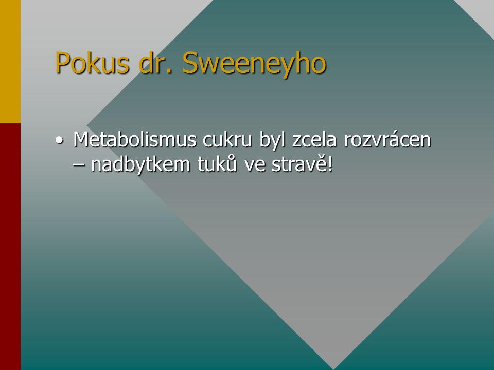 Pokus dr. Sweeneyho Metabolismus cukru byl zcela rozvrácen – nadbytkem tuků ve stravě!Metabolismus cukru byl zcela rozvrácen – nadbytkem tuků ve strav