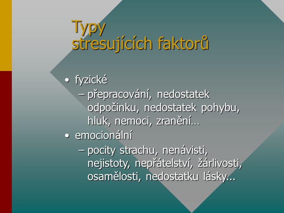 Typy stresujících faktorů fyzickéfyzické –přepracování, nedostatek odpočinku, nedostatek pohybu, hluk, nemoci, zranění… emocionálníemocionální –pocity