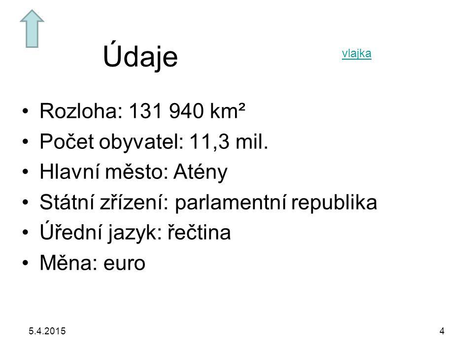 Údaje Rozloha: 131 940 km² Počet obyvatel: 11,3 mil. Hlavní město: Atény Státní zřízení: parlamentní republika Úřední jazyk: řečtina Měna: euro 5.4.20